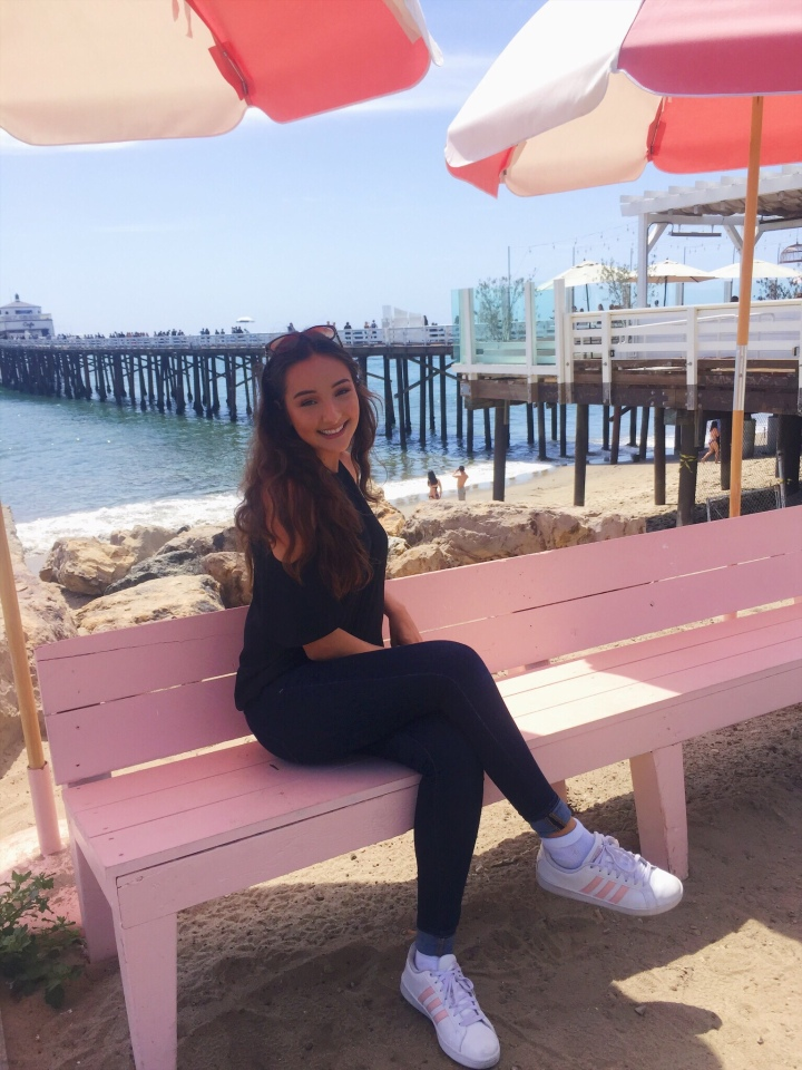 15 Facts About Me | The Girls Behind theBlog